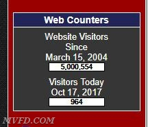 Web Counter - 10-17-17