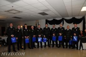 Top 10 responders