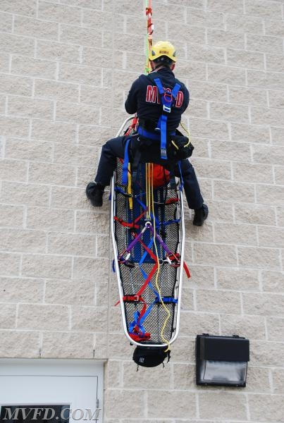 Utilizing the Aztek kit in the bridle to drop the feet of the basket.